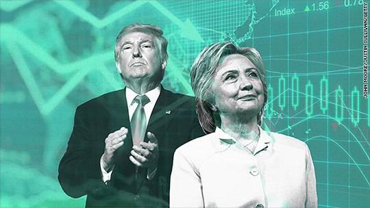 Clinton far better for economy than Trump: Economists