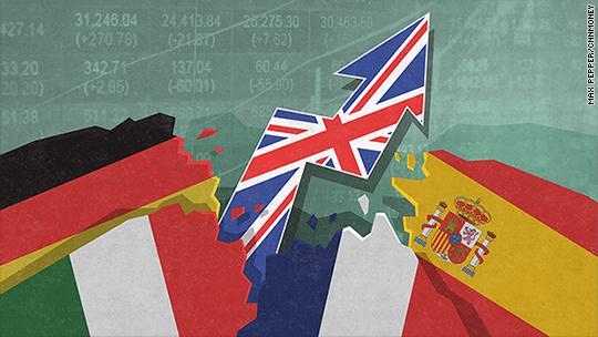 U.K. economy shrugs off Brexit fears