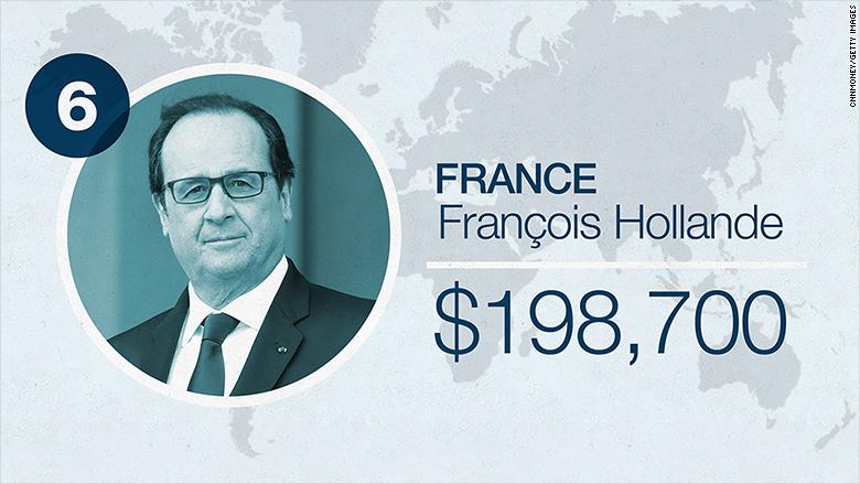 world leader salaries 2016 france