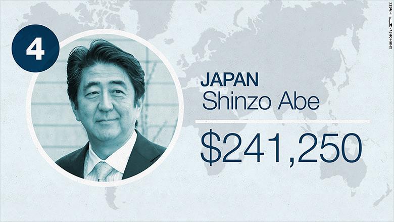 world leader salaries 2016 japan