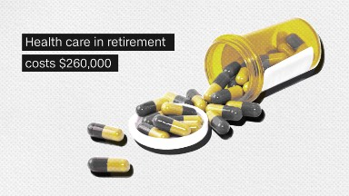 Health care will cost you $260,000 in retirement