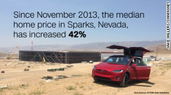 tesla gigafactory home prices