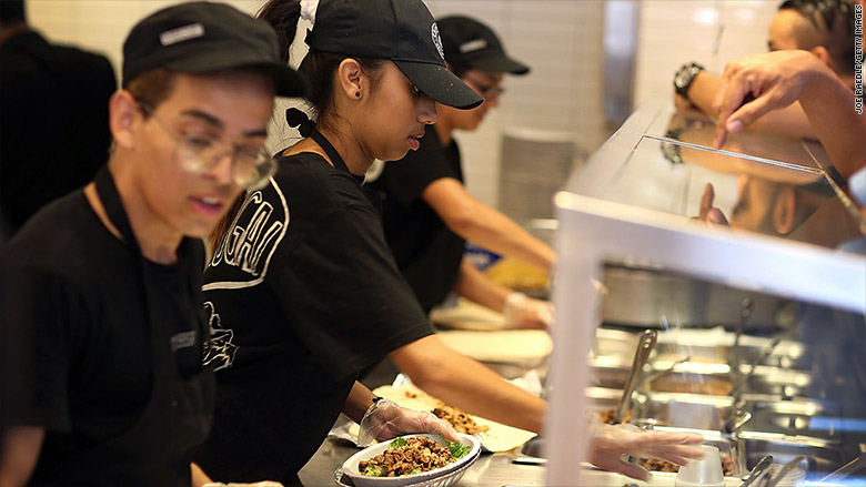 10,000 workers sue Chipotle for unpaid wages