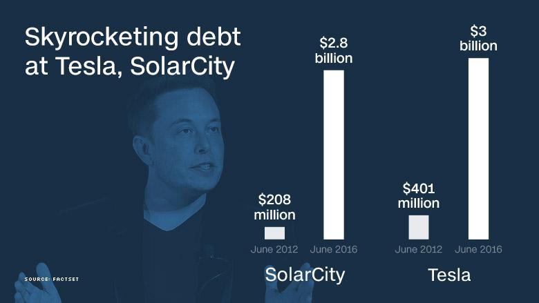 tesla solarcity debt elon musk