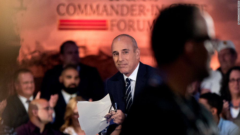 Matt Lauer panned for NBC forum performance