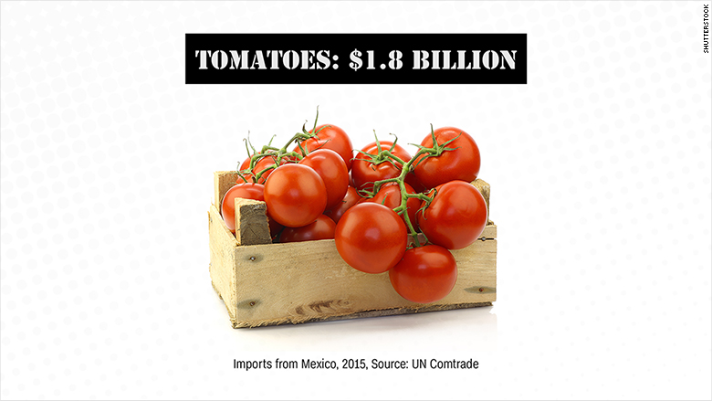 mexican imports tomatoes