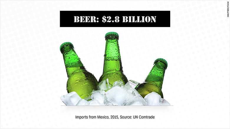 mexican imports beer