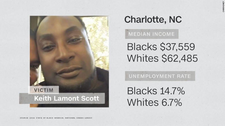 keith lamont scott