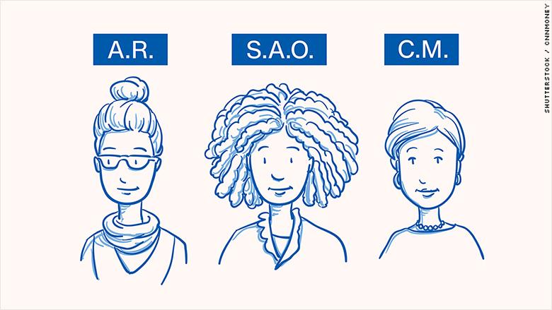 women in tech initials