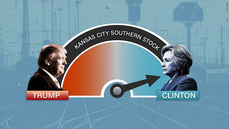 election metrics kansas city