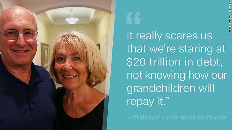 debt scares us