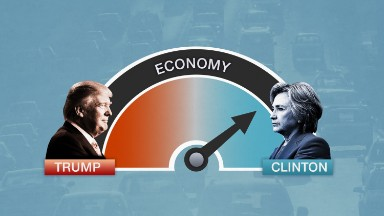 Key model predicts big election win for Clinton