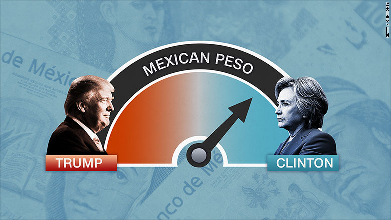 election metrics peso 2