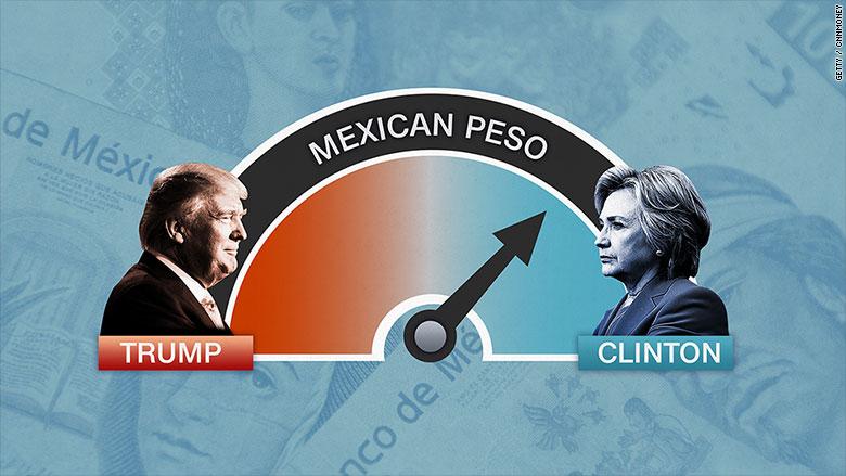 election metrics peso 2