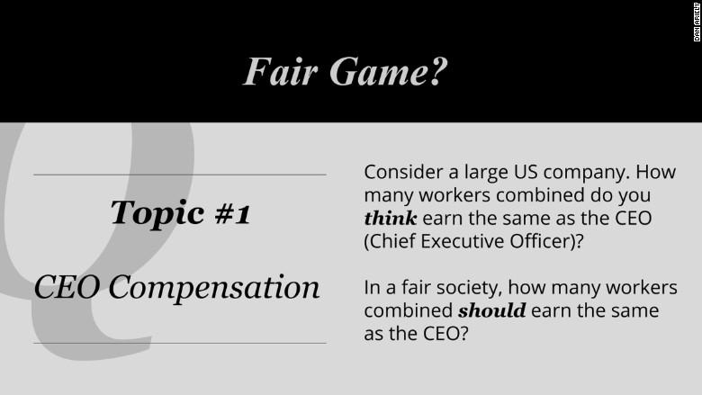inequality app fair game