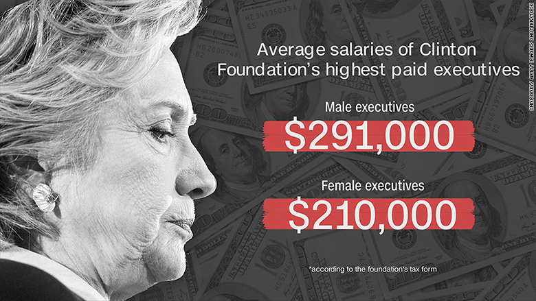 hillary wage gap new