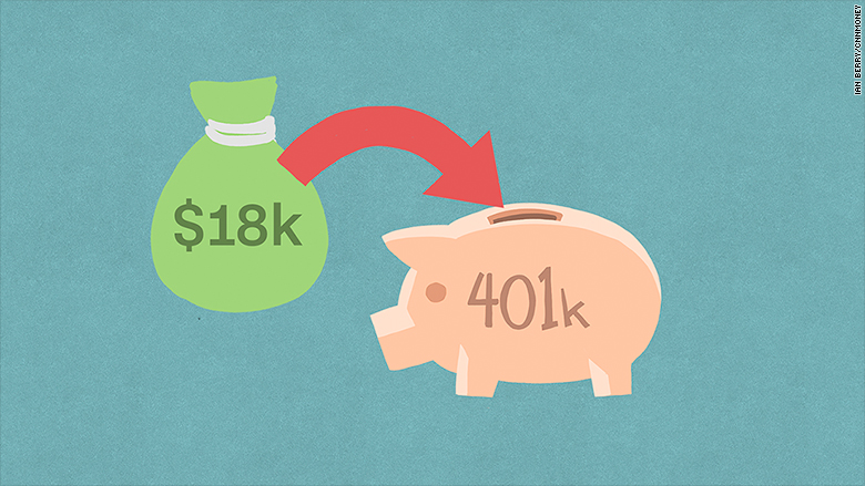 401(k), IRA contribution limits won't go up in 2017