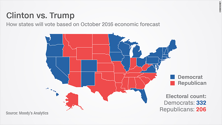 Moodys Analytics Model Predicts Big Clinton Win Nov - Us presidential election map 2016