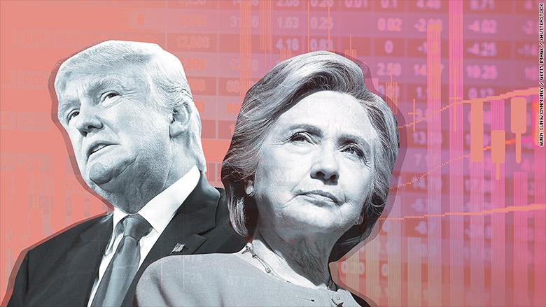 clinton trump markets