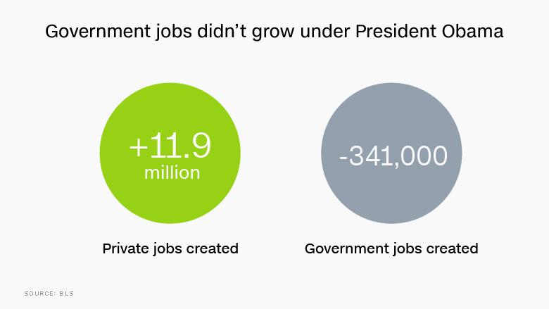 obama jobs private