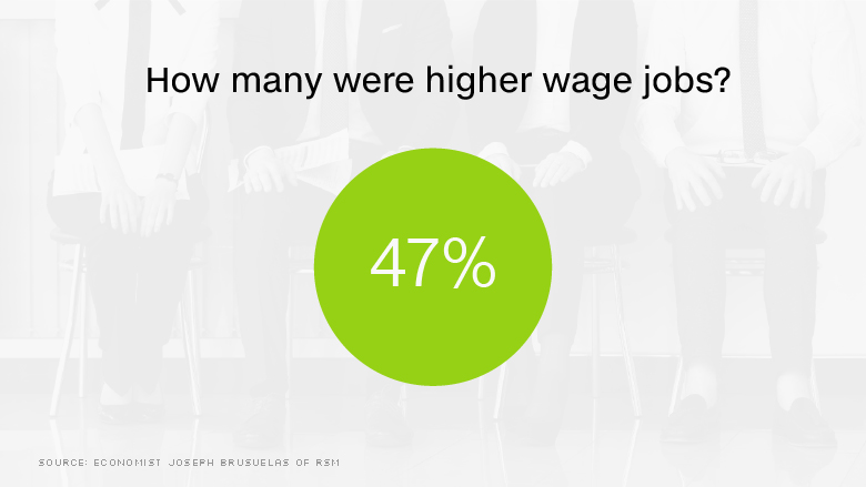 obama high wage jobs