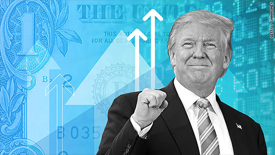Trump's win pushes Dow closer to milestone