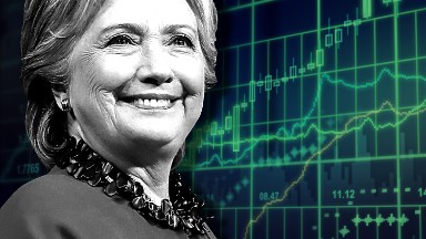 Dow roars 371 points after FBI clears Clinton again