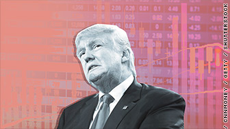 election2016 markets trump only