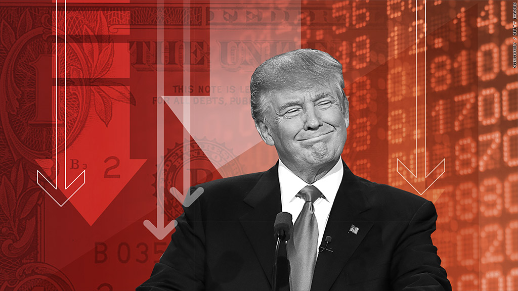 U.S. elections: Market winners and losers