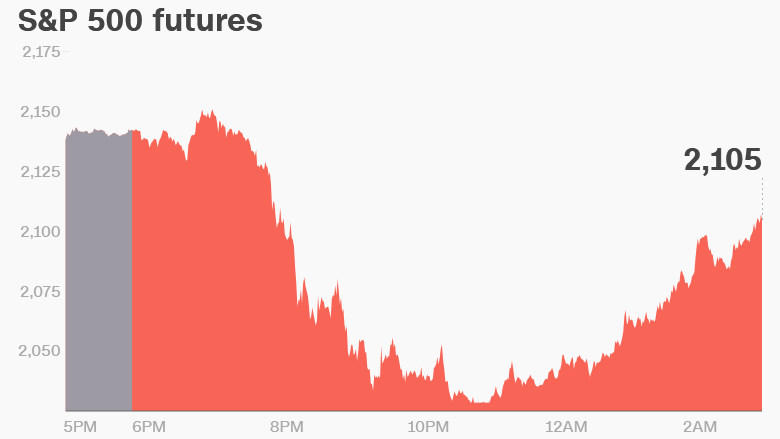premarket 4 stocks update