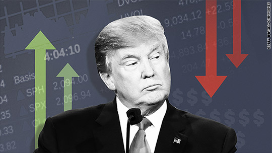 Fear is back as investors worry about Trump