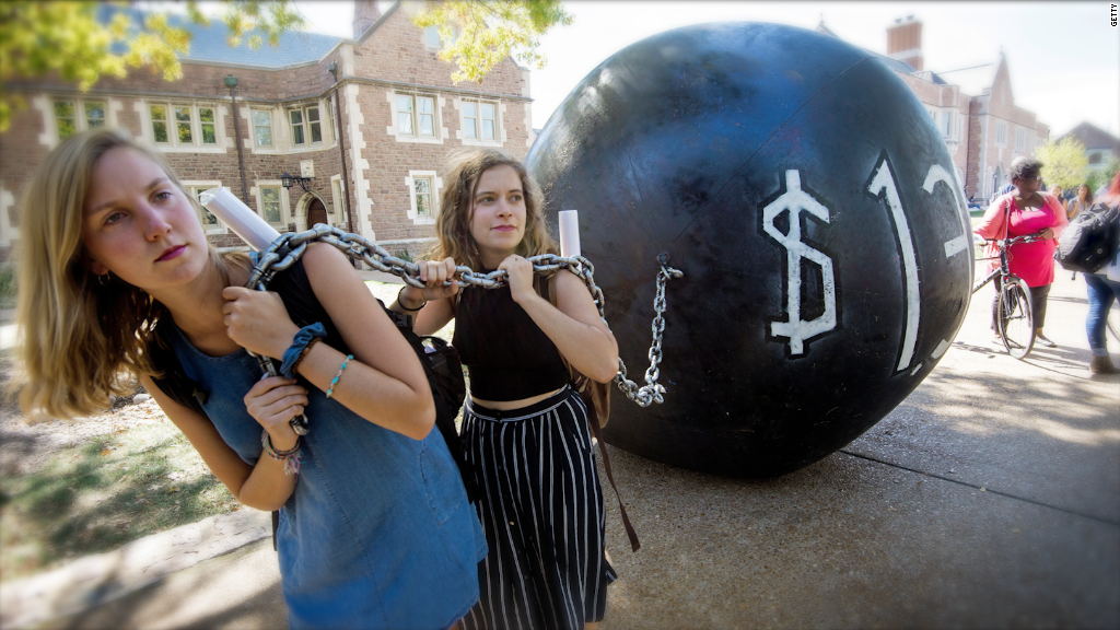 CNNMoney Op-Ed: An alternative to the student debt crisis