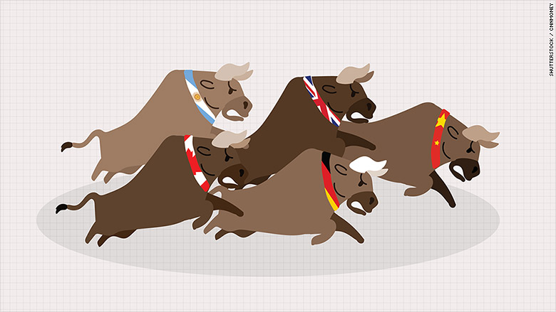 The 10+ global stock markets in bull territory