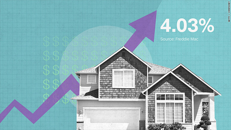 money five year mortgage interest rates rise