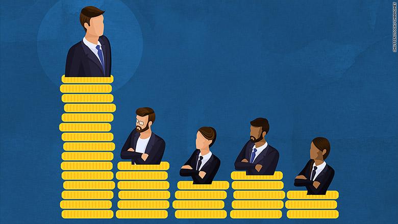 executive pay uk