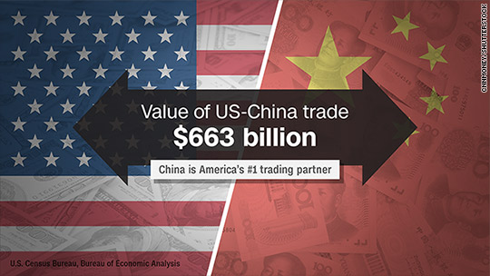 China to the U.S.: Let's talk about trade