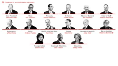 Trump's cabinet rife for conflicts on economic policy