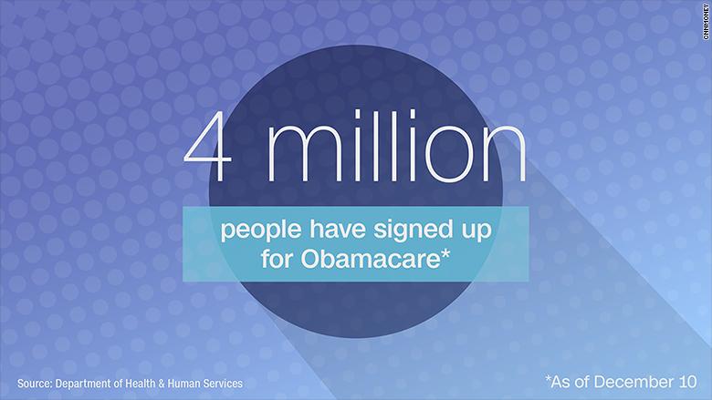 obamacare enrollment number