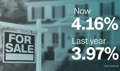 Why you shouldn't panic about rising mortgage rates