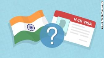 india h1b visas
