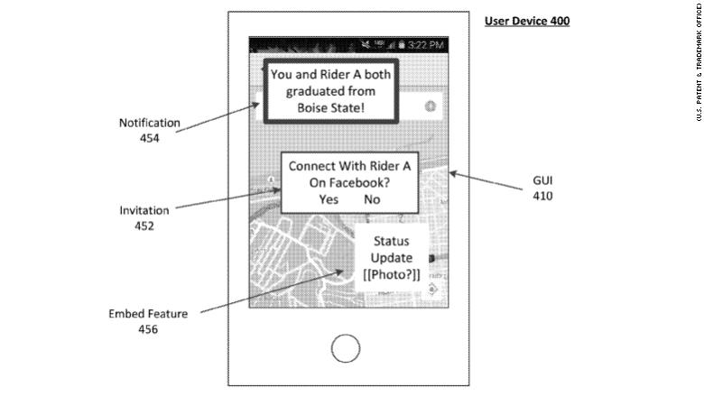 uber patent facebook