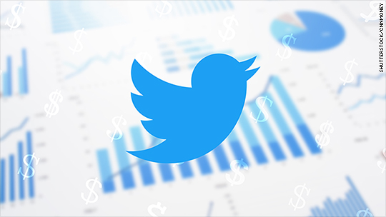 Twitter stock surges on surprise user growth