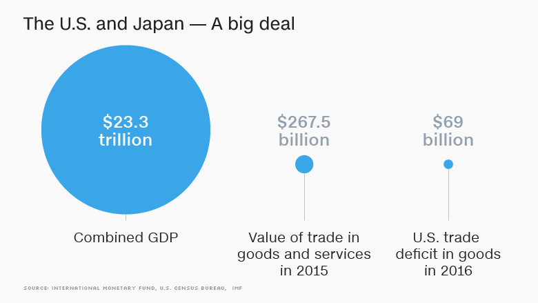 japan us big deal