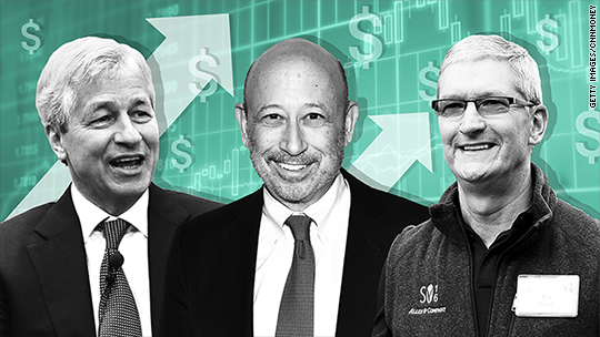 CEOs of Dow firms make $400 million