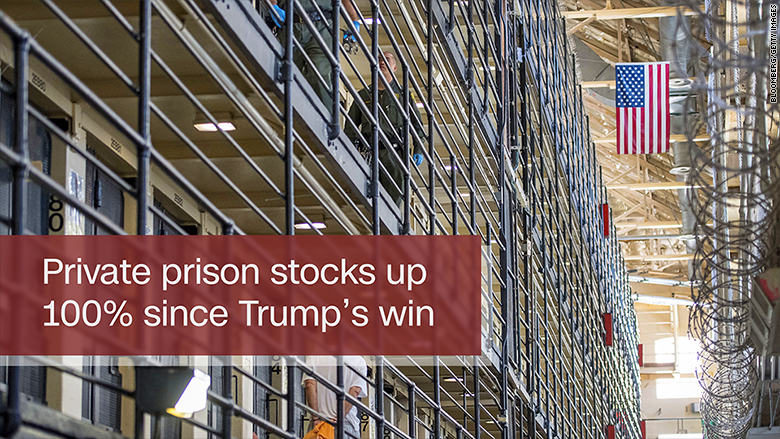 privatizing prisons An equally upbeat mood imbued a conference on private prisons held last  december at the four seasons resort in dallas the brochure for the conference ,.