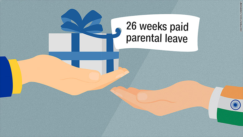 ikea india paid parental leave