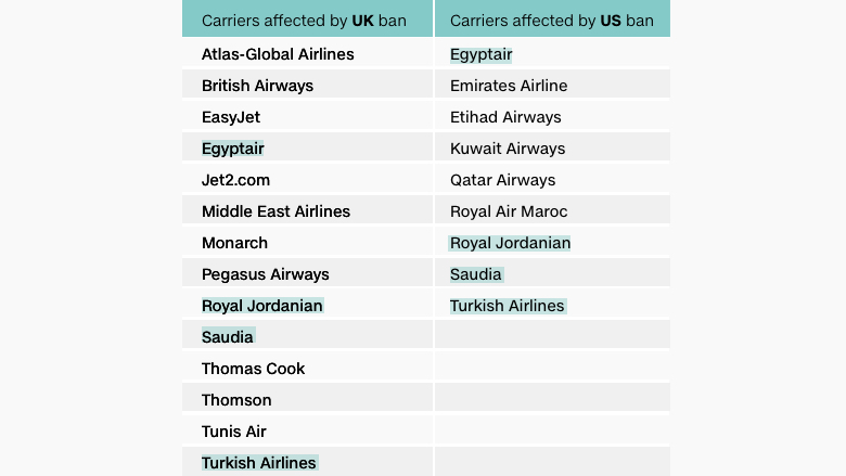 Royal Jordanian airline suggests flyers 'talk to each other' during laptop ban