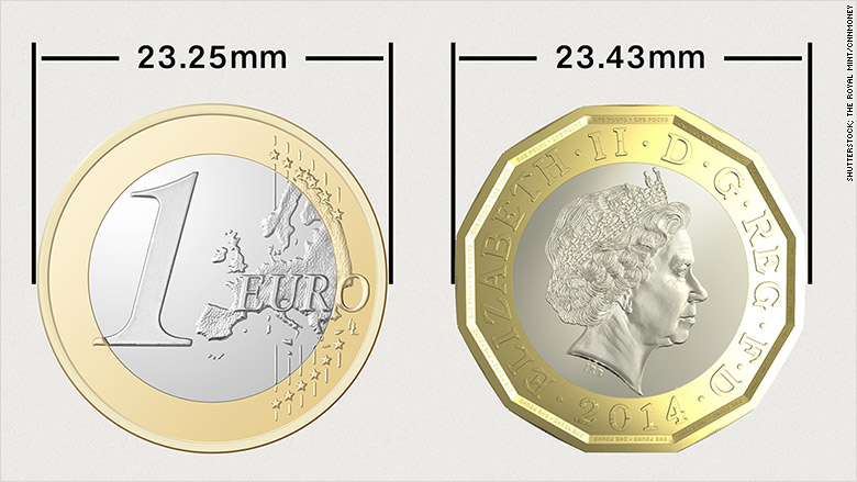 new uk pound coin