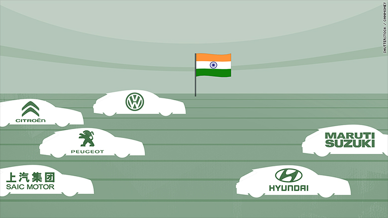 chinese carmakers india