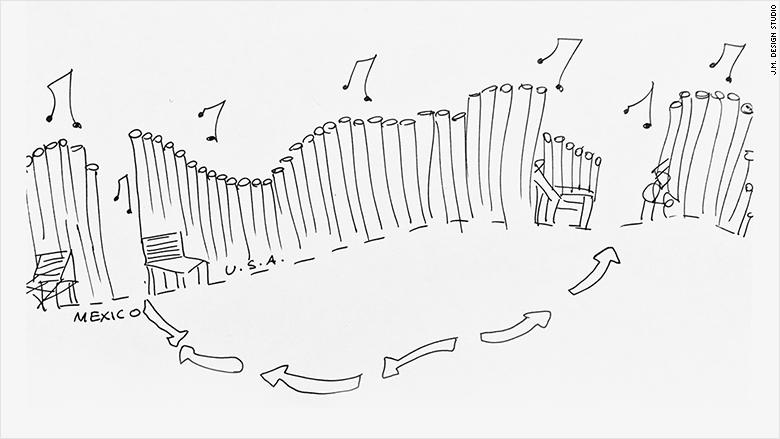 border wall pipe organs